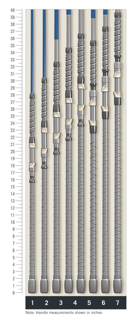 St Croix 2016 Legend Surf Rods Handle Chart Small
